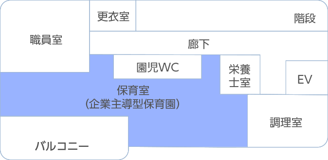 3F・企業主導型保育園